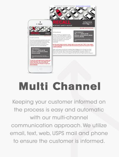 Multi-Channel.f